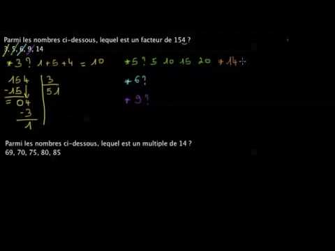comment trouver tous les diviseurs d'un nombre entier