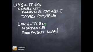 Balance Sheet: Current Liabilities, Long-Term Liabilities, Total Liabilities