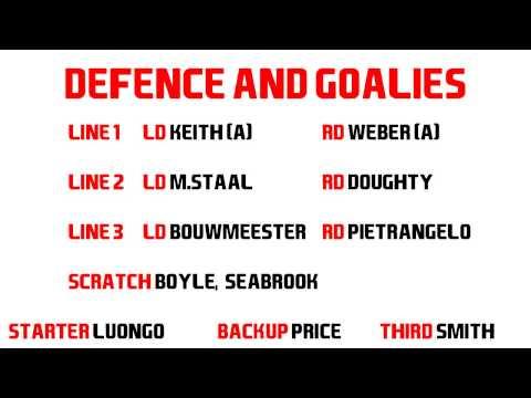 Team Canada 2014  Sochi Olympics Roster Predictions | TacTixHD