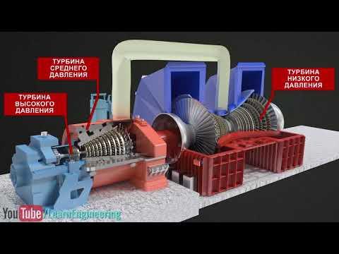 Принцип работы паровой турбины - DomaVideo.Ru