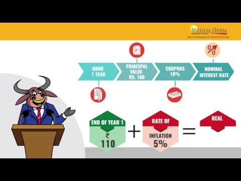 Effects of Inflation explained within 3 mins in simple English