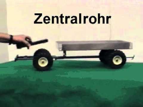Schiltrac Lernvideo -  Hebelgesetz (видео)