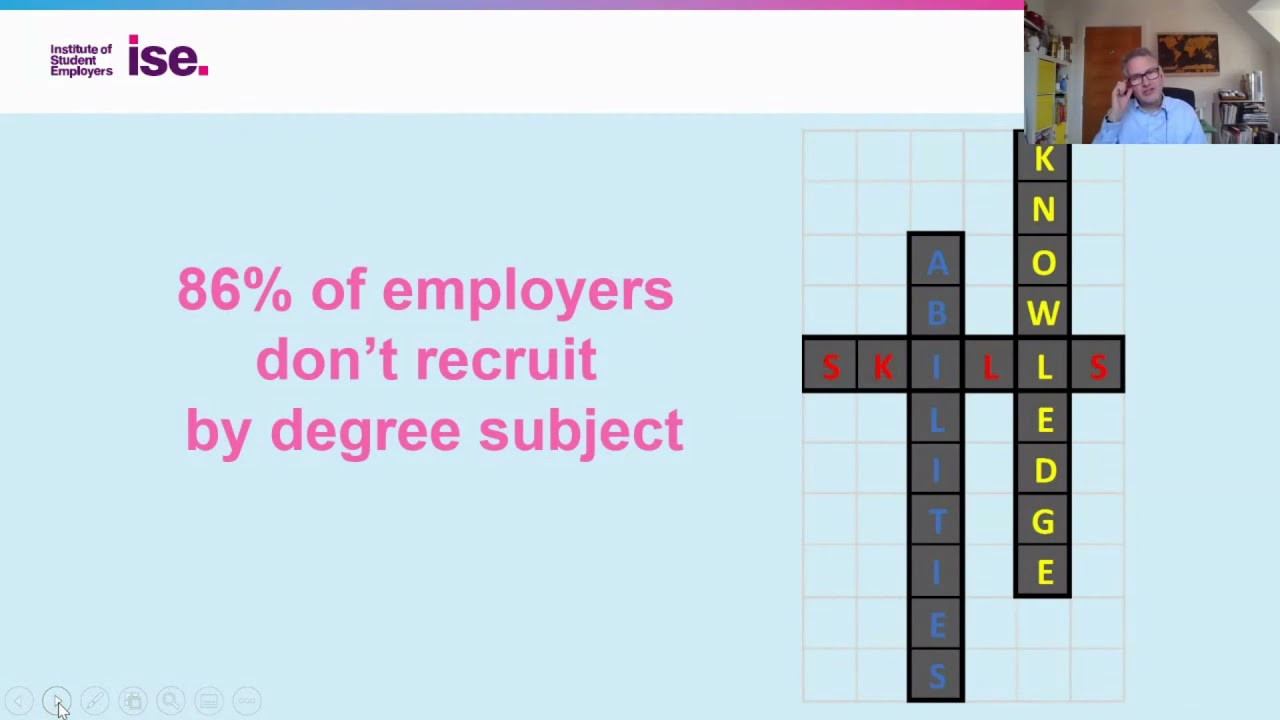 Video Thumbnail: Getting the skills employers want | Future You: LIVE! 2020