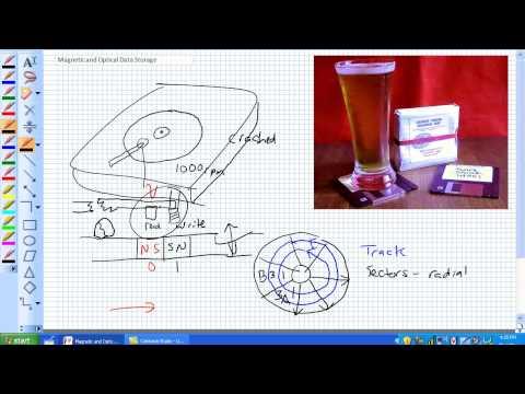 Magnetische und optische Datenspeicherung