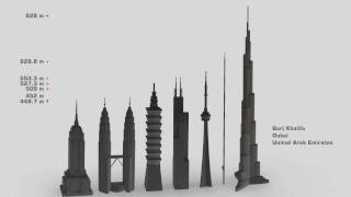 Tallest structure size comparison (a few of the popular ones)
