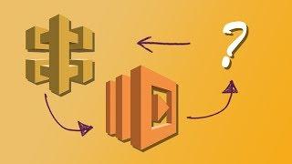 Connecting a SPA to a Serverless API | Amazon Web Services BASICS