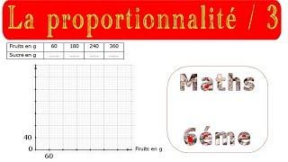 Maths 6ème - La proportionnalité 3 Exercice 1