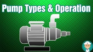 Pump Types And Operation
