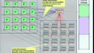 HC22-S3: Networking & Data Center