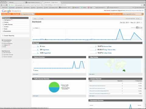 How to add Google Analytics Ecommerce Tracking to OpenCart