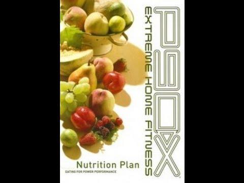 P90X Nutrition Plan | P90X Diet | pdf | Plan | Menu | Guide | Explanation
