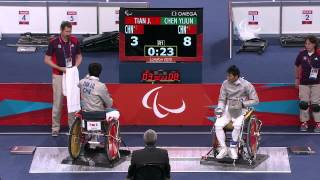 Wheelchair fencing in India: Mental Side