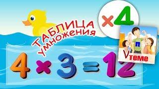 Музыкальная таблица умножения на 4. Развивающее видео для детей