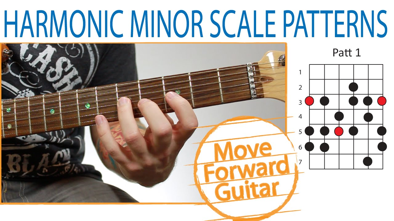 Guitar Scales – Harmonic Minor Patterns (Positions) – 2/3 Notes per String