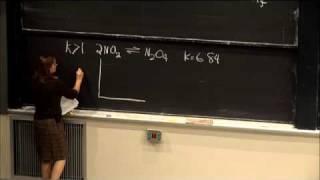 19. Chemical Equilibrium