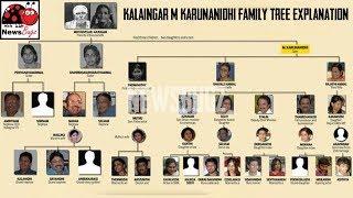 Video Kalaingar Karunanidhi Family Tree Wives, Children, Grandchildren Details (as of 2018) MP3, 3GP, MP4, WEBM, AVI, FLV Oktober 2018