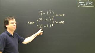 Physics Lesson:  Graphing Summary Kinematics High School&College Tutorial