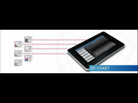 Video of Remote Control for LabVIEW