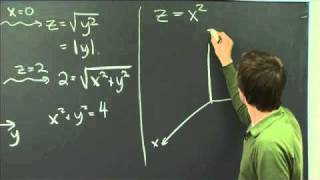 Graphing Surfaces | MIT 18.02SC Multivariable Calculus, Fall 2010