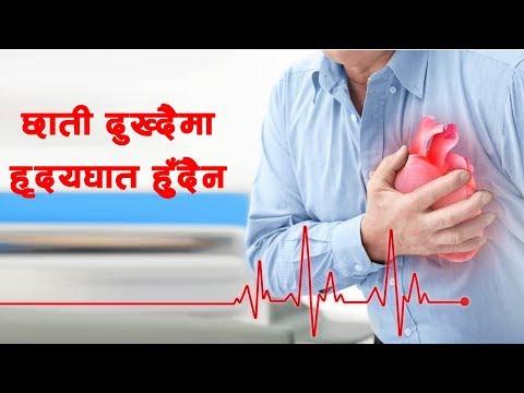(छाती दुख्दैमा हृृदयघात हुँदैन - Dr. Gambhirlala Rajbhandari | Hamro Doctor - Duration: 10 minutes.)