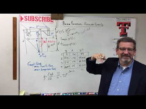 Solids: Lesson 26 - Beam Bending the Flexure Formula