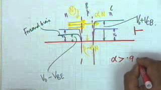 14 Bipolar Junction Transistors