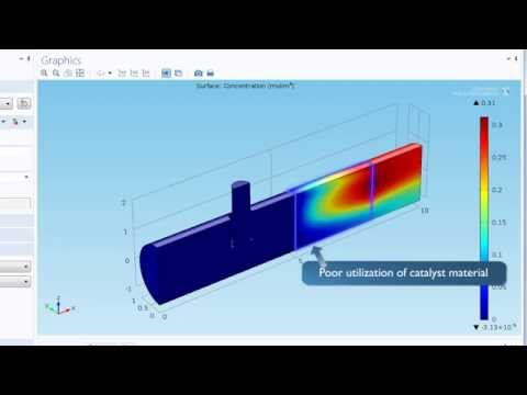 Model Porous Media Flow and Chemical Reaction in COMSOL Multiphysics