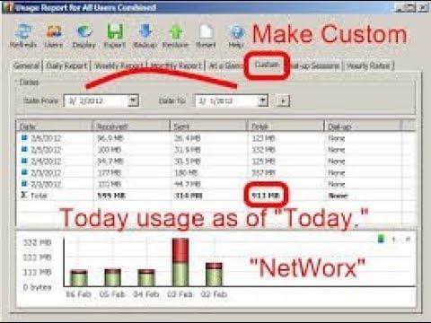 best data moniter networx tool