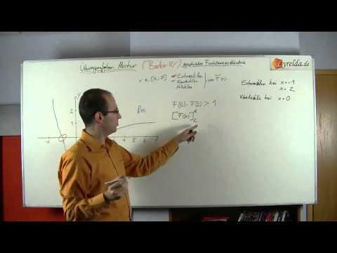 grafisches Funktionsverständnis 6