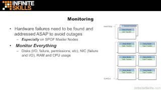 Apache Hadoop Tutorial | Hadoop Hardware Requirements
