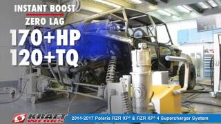 7. Kraftwerks RZR XP® Supercharger System