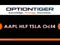 AAPL HLF TSLA Oct4 by Options Trading Expert ...
