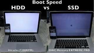 La vitesse du SSD