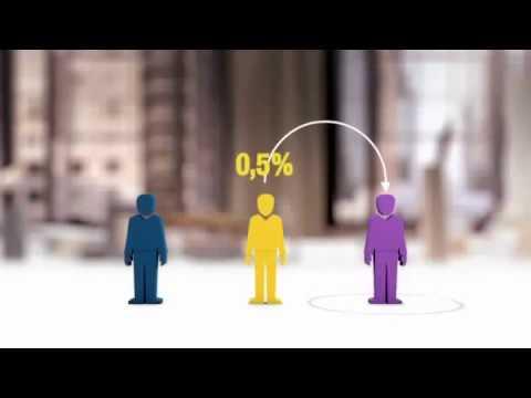 LYONESS Maior Comunidade de Compras do Mundo
