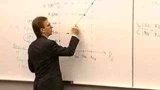 Principles Of Macroeconomics: Lecture 26 - The Keynesian Model
