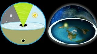 Flat Earth Dome Explained 100% & the Entrance to Agartha