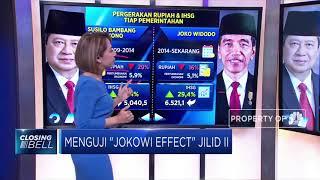 "Video Menguji Kekuatan ""Jokowi Effect"" Jilid II MP3, 3GP, MP4, WEBM, AVI, FLV April 2019"