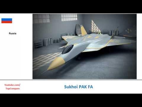 Sukhoi PAK FA versus  F-16 Fighting...