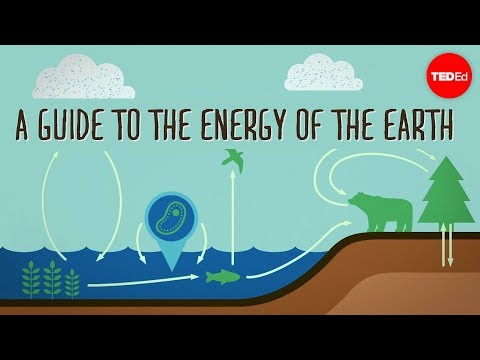 Energy - View full lesson: http://ed.ted.com/lessons/a-guide-to-the-energy-of-the-earth-joshua-m-sneideman Energy is neither created nor destroyed — and yet the globa...