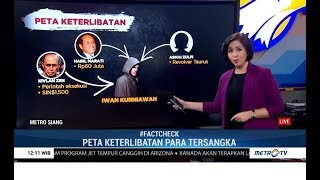 Video Menguak Dalang Kerusuhan 21-22 Mei MP3, 3GP, MP4, WEBM, AVI, FLV Juni 2019