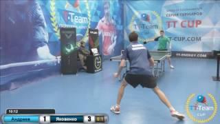 Андреев М. vs Яковенко А.