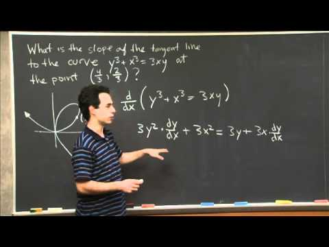 Implicit Differentiation | MIT 18.01SC Single Variable Calculus, Fall 2010
