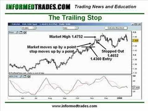 46. How To Use Trailing Stops