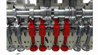 Dezactivarea cilindrilor - 1.4 TSI VW ACT
