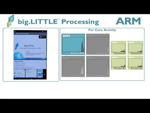 ARM big.LITTLE в Ouick Office