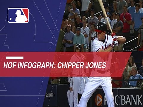 Video: Chipper Jones' road to Cooperstown