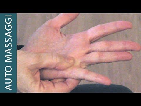 riflessologia: come calmare un dolore massaggiando il palmo della mano!