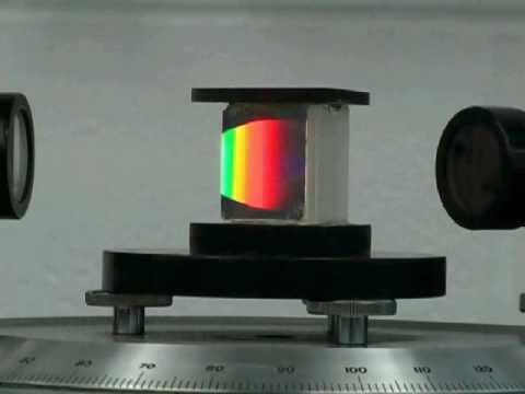 spectrometer - Prism with Spectrometer.