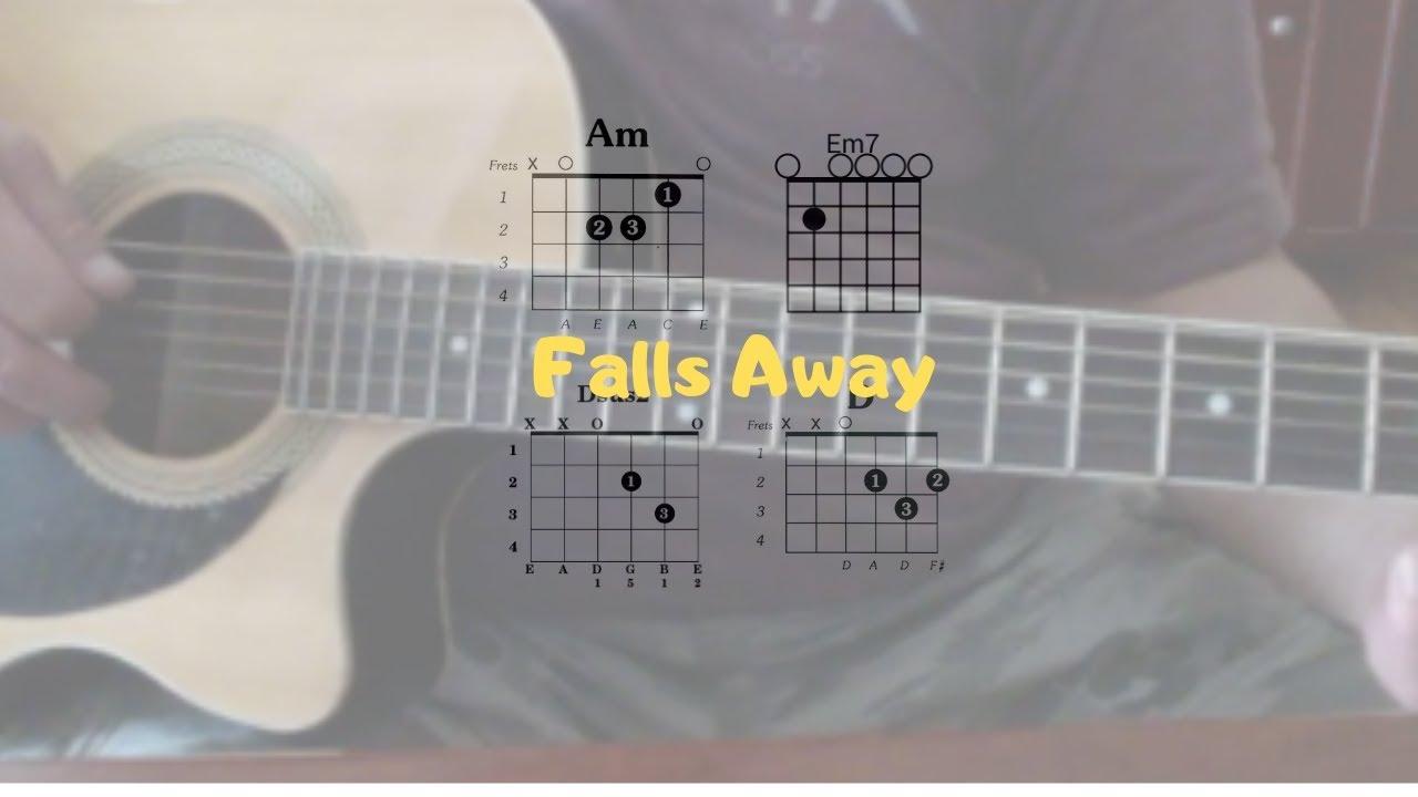 Guitar Lesson [Arpeggios Guitar] Easy Guitar Songs