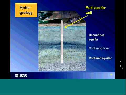 Quality of Our Nation's Groundwater: Where and Why Is it Vulnerable to Contamination